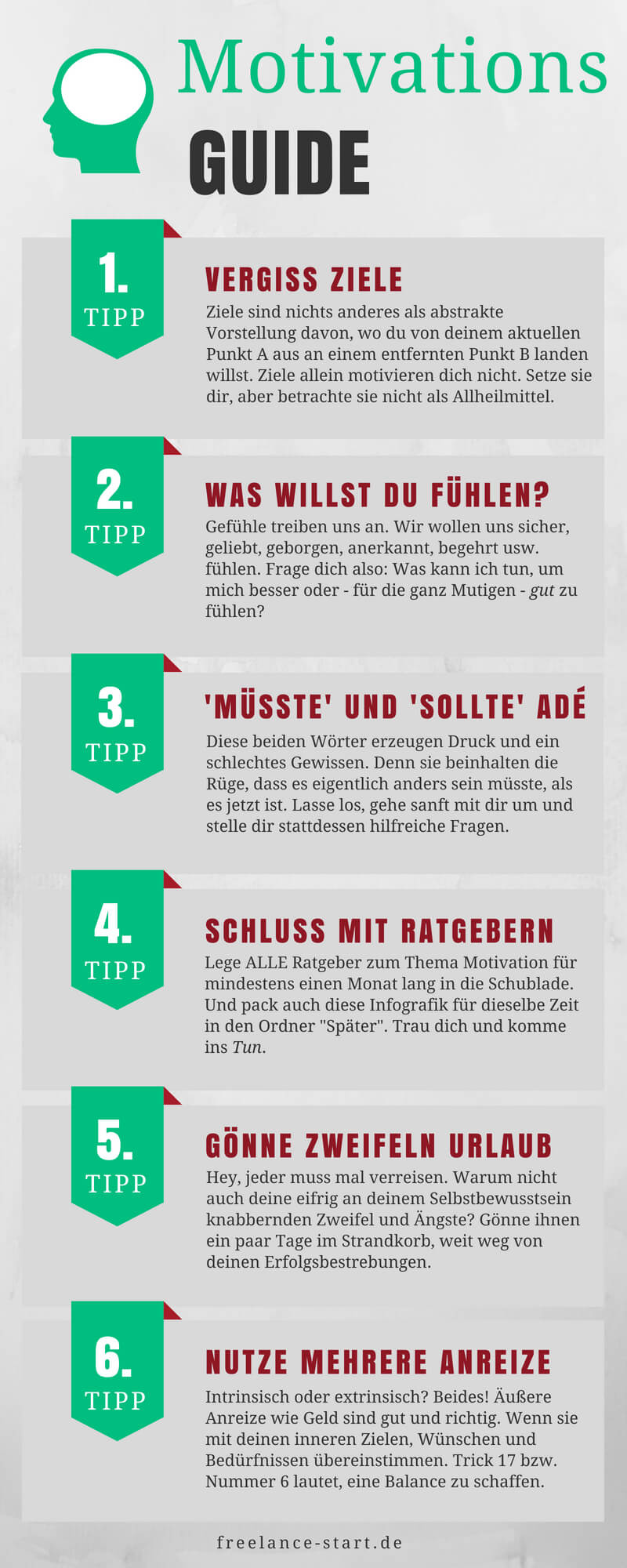 fs-infografik-motivationsguide